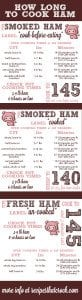 How Long to Cook Ham Infographic